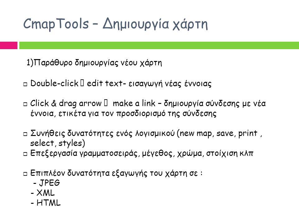 CmapTools – Δημιουργία χάρτη 1)Παράθυρο δημιουργίας νέου χάρτη  Double-click  edit text- εισαγωγή νέας έννοιας  Click & drag arrow  make a link –