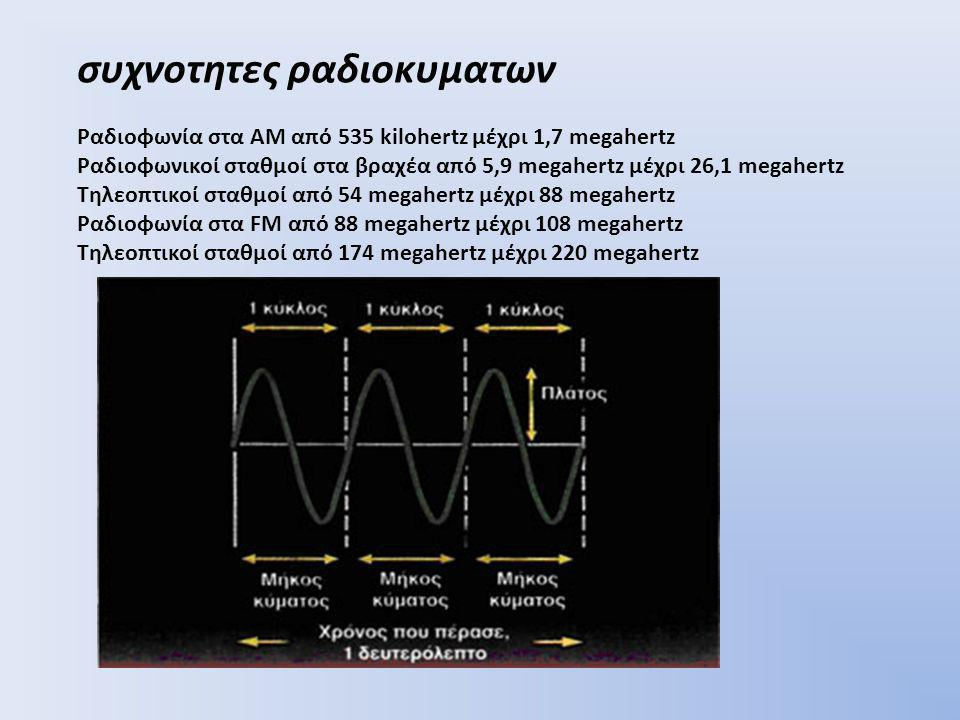 συχνοτητες ραδιοκυματων Ραδιοφωνία στα AM από 535 kilohertz μέχρι 1,7 megahertz Ραδιοφωνικοί σταθμοί στα βραχέα από 5,9 megahertz μέχρι 26,1 megahertz Τηλεοπτικοί σταθμοί από 54 megahertz μέχρι 88 megahertz Ραδιοφωνία στα FM από 88 megahertz μέχρι 108 megahertz Τηλεοπτικοί σταθμοί από 174 megahertz μέχρι 220 megahertz