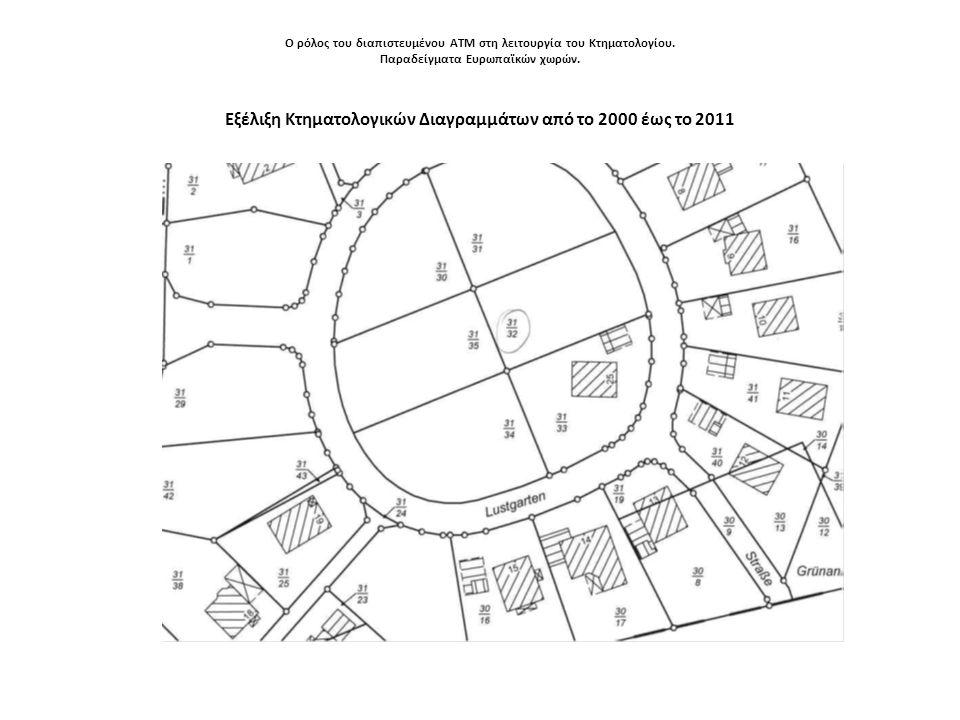 Ο ρόλος του διαπιστευμένου ΑΤΜ στη λειτουργία του Κτηματολογίου. Παραδείγματα Ευρωπαϊκών χωρών. Εξέλιξη Κτηματολογικών Διαγραμμάτων από το 2000 έως το