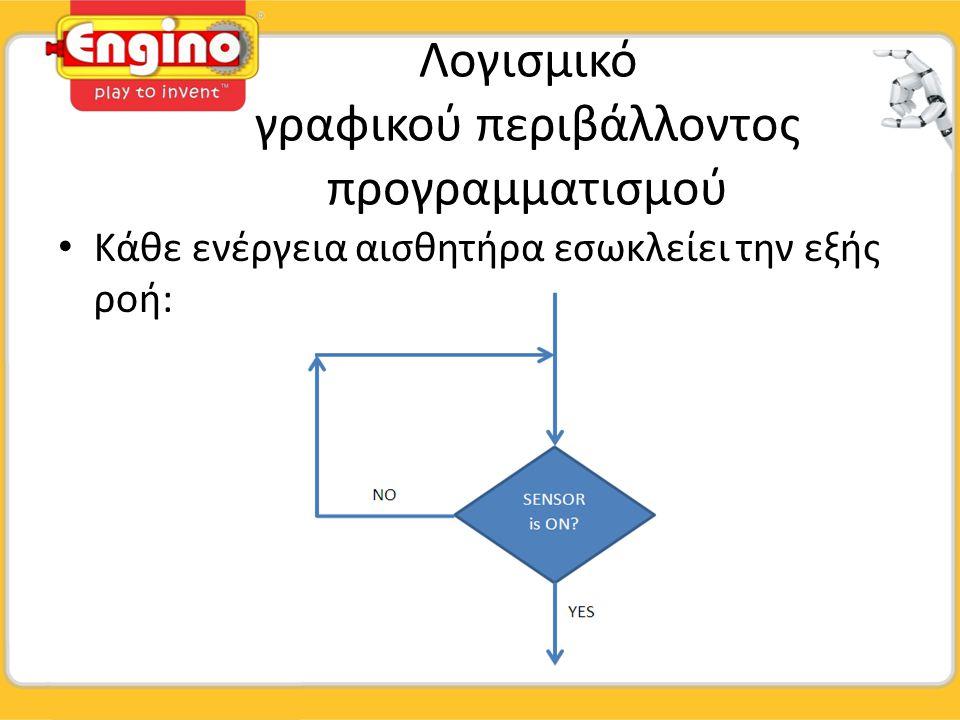 Λογισμικό γραφικού περιβάλλοντος προγραμματισμού Κάθε ενέργεια αισθητήρα εσωκλείει την εξής ροή: