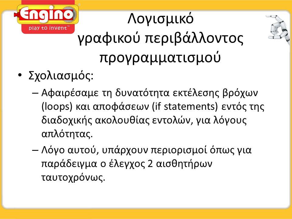 Λογισμικό γραφικού περιβάλλοντος προγραμματισμού Σχολιασμός: – Αφαιρέσαμε τη δυνατότητα εκτέλεσης βρόχων (loops) και αποφάσεων (if statements) εντός τ