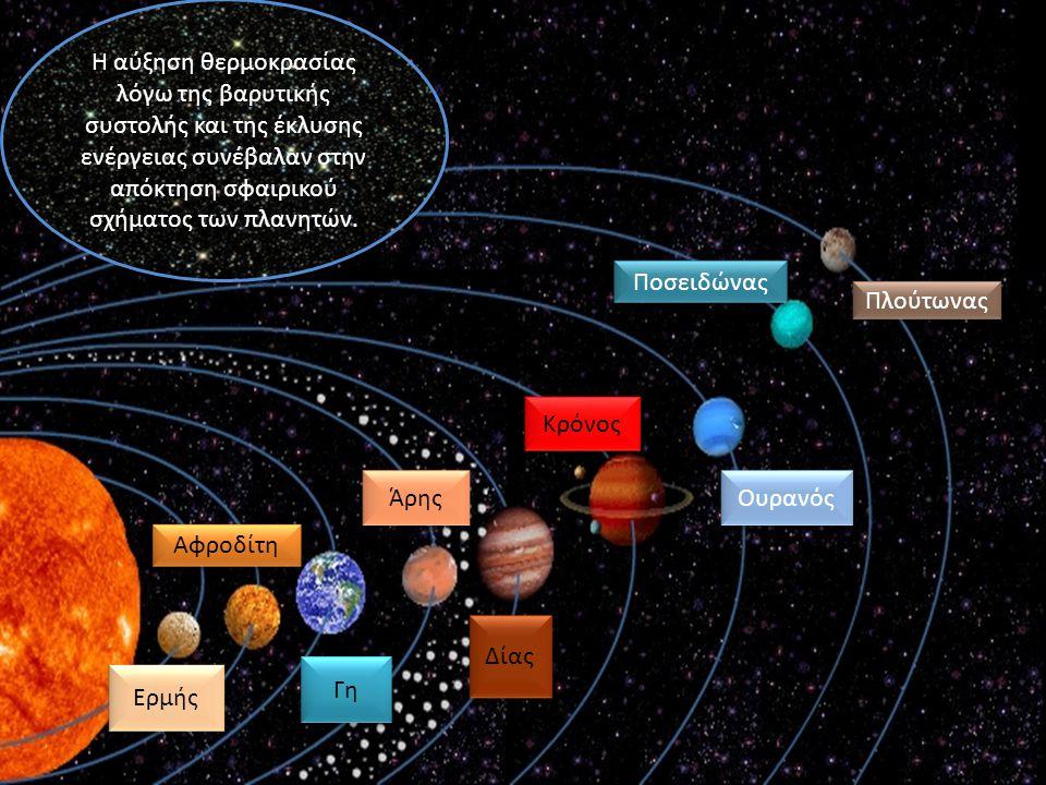 Η αύξηση θερμοκρασίας λόγω της βαρυτικής συστολής και της έκλυσης ενέργειας συνέβαλαν στην απόκτηση σφαιρικού σχήματος των πλανητών.