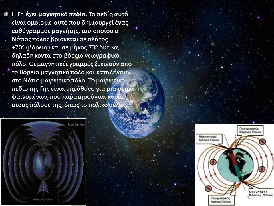 Η Γη έχει μαγνητικό πεδίο.