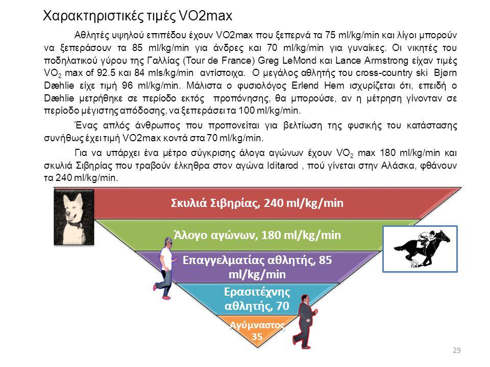 Σκυλιά Σιβηρίας, 240 ml/kg/min Άλογο αγώνων, 180 ml/kg/min Επαγγελματίας αθλητής, 85 ml/kg/min Ερασιτέχνης αθλητής, 70 Αγύμναστος 35 Χαρακτηριστικές τ