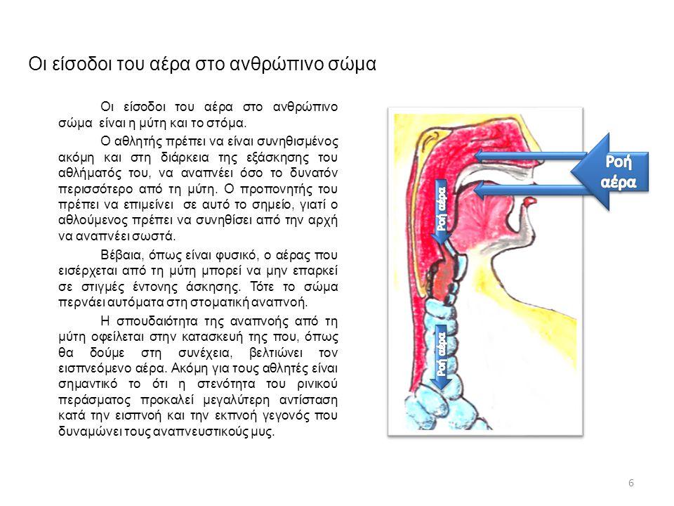 Οι είσοδοι του αέρα στο ανθρώπινο σώμα Οι είσοδοι του αέρα στο ανθρώπινο σώμα είναι η μύτη και το στόμα. Ο αθλητής πρέπει να είναι συνηθισμένος ακόμη