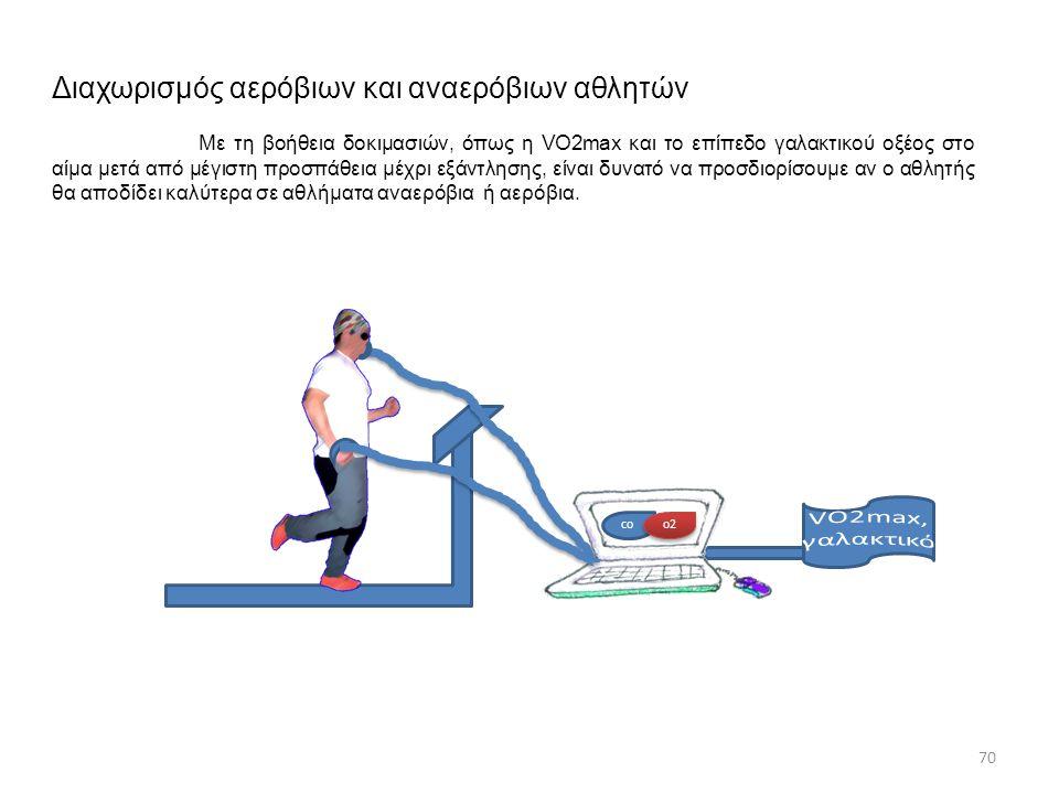 Διαχωρισμός αερόβιων και αναερόβιων αθλητών co o2 70 Με τη βοήθεια δοκιμασιών, όπως η VO2max και το επίπεδο γαλακτικού οξέος στο αίμα μετά από μέγιστη