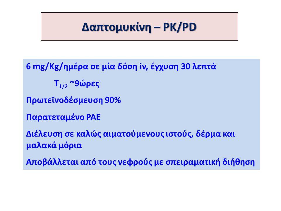 6 mg/Kg/ημέρα σε μία δόση iv, έγχυση 30 λεπτά T 1/2 ~9ώρες Πρωτεϊνοδέσμευση 90% Παρατεταμένο ΡΑΕ Διέλευση σε καλώς αιματούμενους ιστούς, δέρμα και μαλ