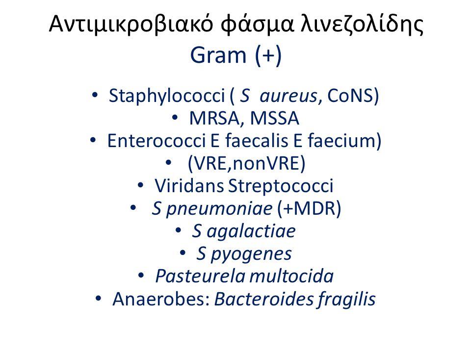 Αντιμικροβιακό φάσμα λινεζολίδης Gram (+) Staphylococci ( S aureus, CoNS) MRSA, MSSA Enterococci E faecalis E faecium) (VRE,nonVRE) Viridans Streptoco