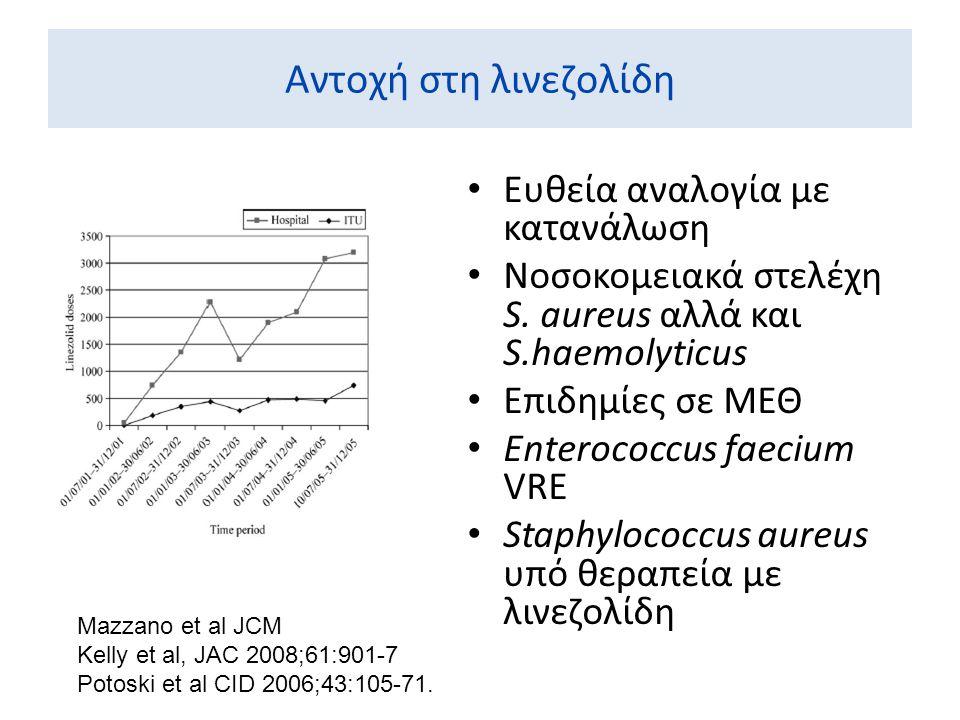 Αντοχή στη λινεζολίδη Ευθεία αναλογία με κατανάλωση Νοσοκομειακά στελέχη S. aureus αλλά και S.haemolyticus Επιδημίες σε ΜΕΘ Εnterococcus faecium VRE S