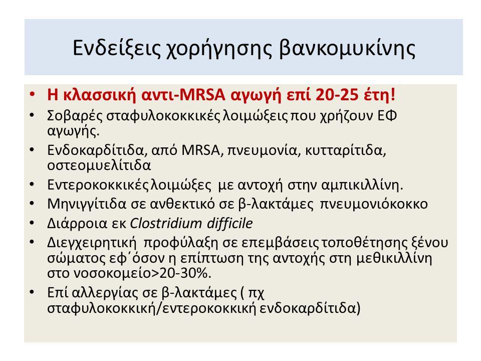 Ενδείξεις χορήγησης βανκομυκίνης Η κλασσική αντι-MRSA αγωγή επί 20-25 έτη! Σοβαρές σταφυλοκοκκικές λοιμώξεις που χρήζουν ΕΦ αγωγής. Ενδοκαρδίτιδα, από