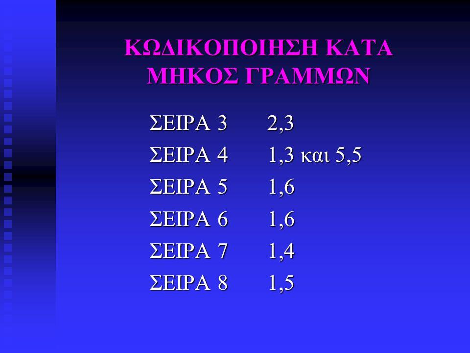 ΚΩΔΙΚΟΠΟΙΗΣΗ ΚΑΤΑ ΜΗΚΟΣ ΓΡΑΜΜΩΝ ΣΕΙΡΑ 3 ΣΕΙΡΑ 4 ΣΕΙΡΑ 5 ΣΕΙΡΑ 6 ΣΕΙΡΑ 7 ΣΕΙΡΑ 8 2,3 1,3 και 5,5 1,6 1,4 1,5