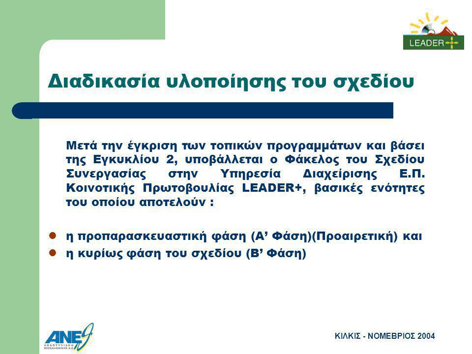 ΚΙΛΚΙΣ - ΝΟΜΕΒΡΙΟΣ 2004 Διαδικασία υλοποίησης του σχεδίου Μετά την έγκριση των τοπικών προγραμμάτων και βάσει της Εγκυκλίου 2, υποβάλλεται ο Φάκελος του Σχεδίου Συνεργασίας στην Υπηρεσία Διαχείρισης Ε.Π.