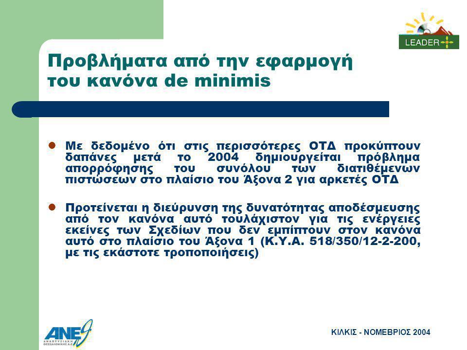 ΚΙΛΚΙΣ - ΝΟΜΕΒΡΙΟΣ 2004 Προβλήματα από την εφαρμογή του κανόνα de minimis Με δεδομένο ότι στις περισσότερες ΟΤΔ προκύπτουν δαπάνες μετά το 2004 δημιουργείται πρόβλημα απορρόφησης του συνόλου των διατιθέμενων πιστώσεων στο πλαίσιο του Άξονα 2 για αρκετές ΟΤΔ Προτείνεται η διεύρυνση της δυνατότητας αποδέσμευσης από τον κανόνα αυτό τουλάχιστον για τις ενέργειες εκείνες των Σχεδίων που δεν εμπίπτουν στον κανόνα αυτό στο πλαίσιο του Άξονα 1 (Κ.Υ.Α.