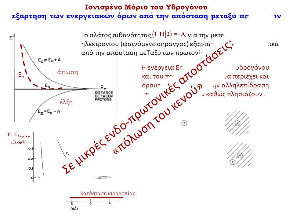 Ιονισμένο Μόριο του Υδρογόνου εξαρτηση των ενεργειακών όρων από την απόσταση μεταξύ πρωτονίων Το πλάτος πιθανότητας,, για την μεταπήδηση του ηλεκτρονίου (φαινόμενο σήραγγος) εξαρτάται (περίπου) εκθετικά από την απόσταση μεΤαξύ των πρωτονίων άπωση έλξη ΕοΕο Η ενέργεια Εο, του ατόμου του υδρογόνου και του πρωτονίου, πρέπει να περιέχει και όρους που εκφράζουν την αλληλεπίδραση των δύο πρωτονίων καθώς πλησιάζουν.