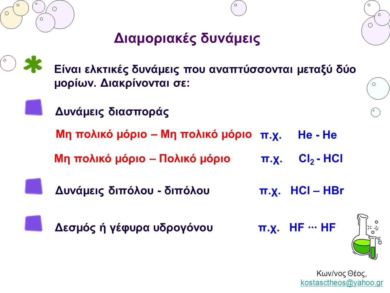 Κων/νος Θέος, kostasctheos@yahoo.gr kostasctheos@yahoo.gr Διαμοριακές δυνάμεις π.χ. ΗCl – HBr π.χ. ΗF ··· HF Μη πολικό μόριο – Μη πολικό μόριο π.χ. Ηe