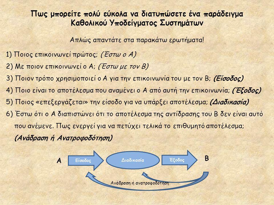 Είσοδος Διαδικασία Α Β Έξοδος Ανάδραση ή ανατροφοδότηση Πως μπορείτε πολύ εύκολα να διατυπώσετε ένα παράδειγμα Καθολικού Υποδείγματος Συστημάτων Απλώς