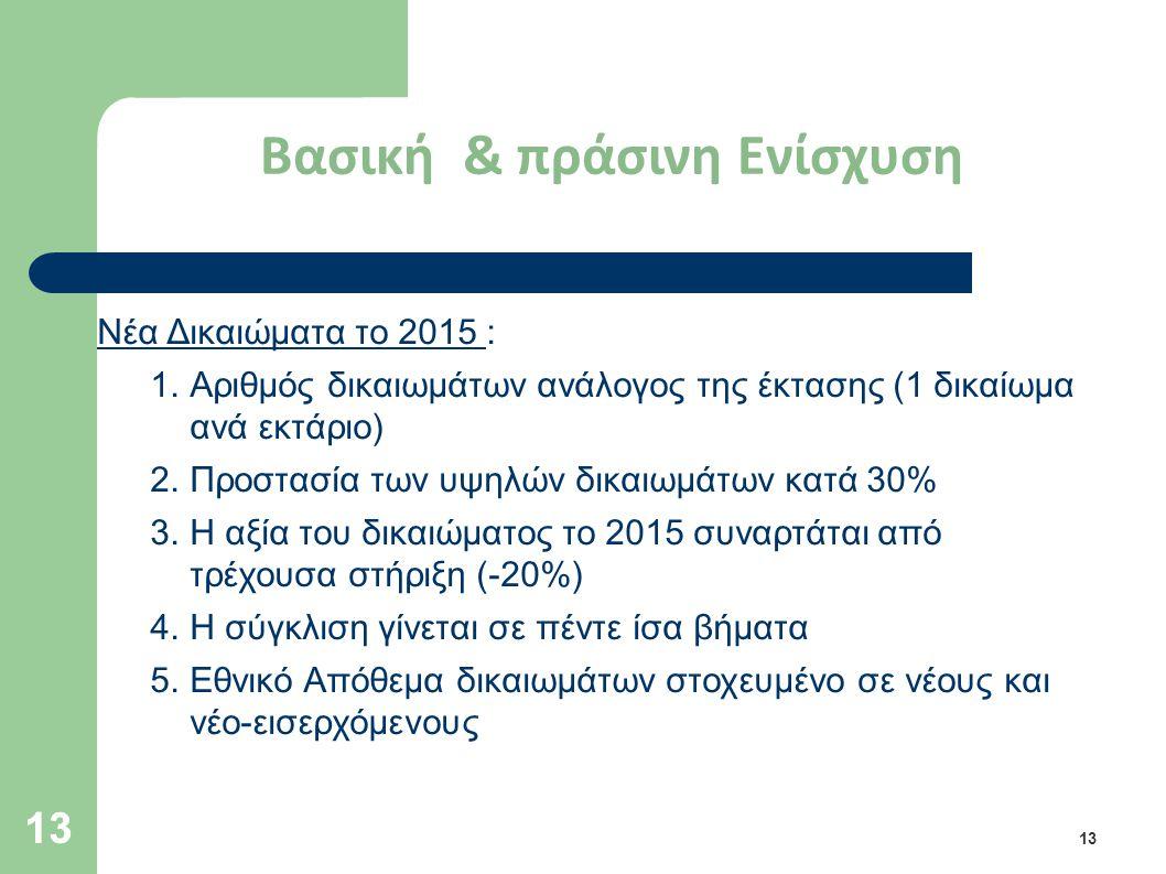 13 Βασική & πράσινη Ενίσχυση Νέα Δικαιώματα το 2015 : 1.Αριθμός δικαιωμάτων ανάλογος της έκτασης (1 δικαίωμα ανά εκτάριο) 2.Προστασία των υψηλών δικαι