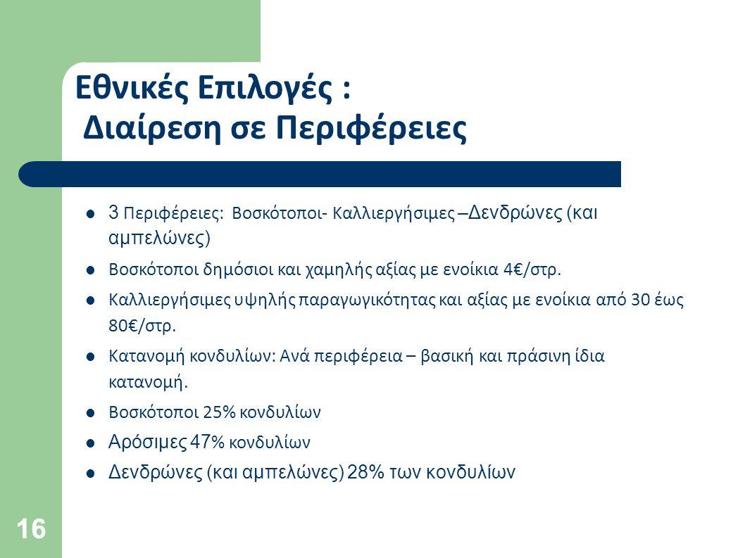 16 Εθνικές Επιλογές : Διαίρεση σε Περιφέρειες 3 Περιφέρειες: Βοσκότοποι- Καλλιεργήσιμες –Δενδρώνες (και αμπελώνες) Βοσκότοποι δημόσιοι και χαμηλής αξί