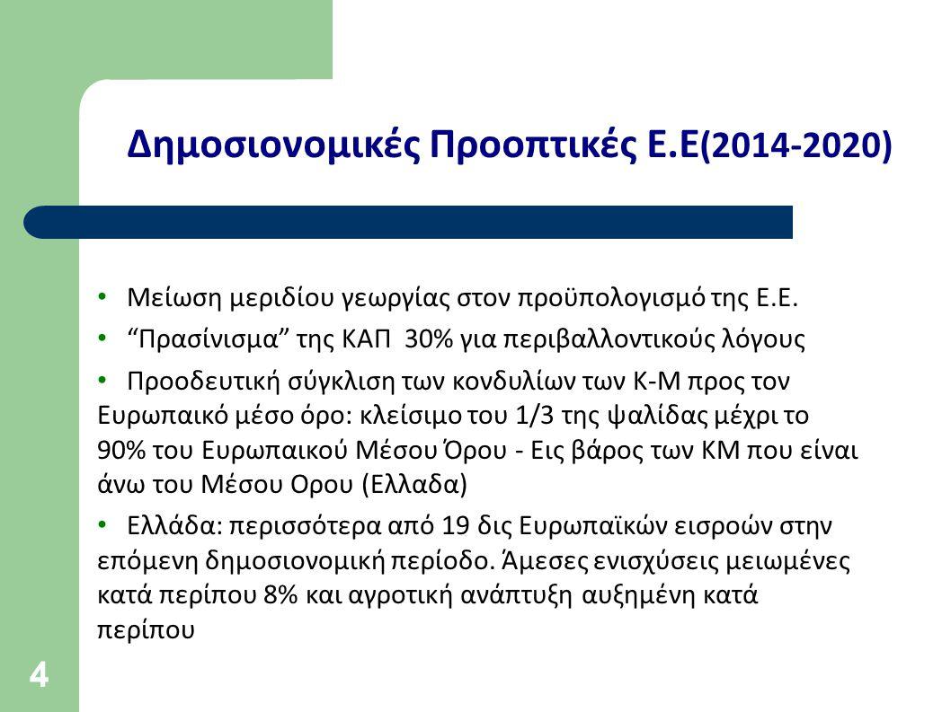 """44 Δημοσιονομικές Προοπτικές Ε.Ε (2014-2020) Μείωση μεριδίου γεωργίας στον προϋπολογισμό της Ε.Ε. """"Πρασίνισμα"""" της ΚΑΠ 30% για περιβαλλοντικούς λόγους"""