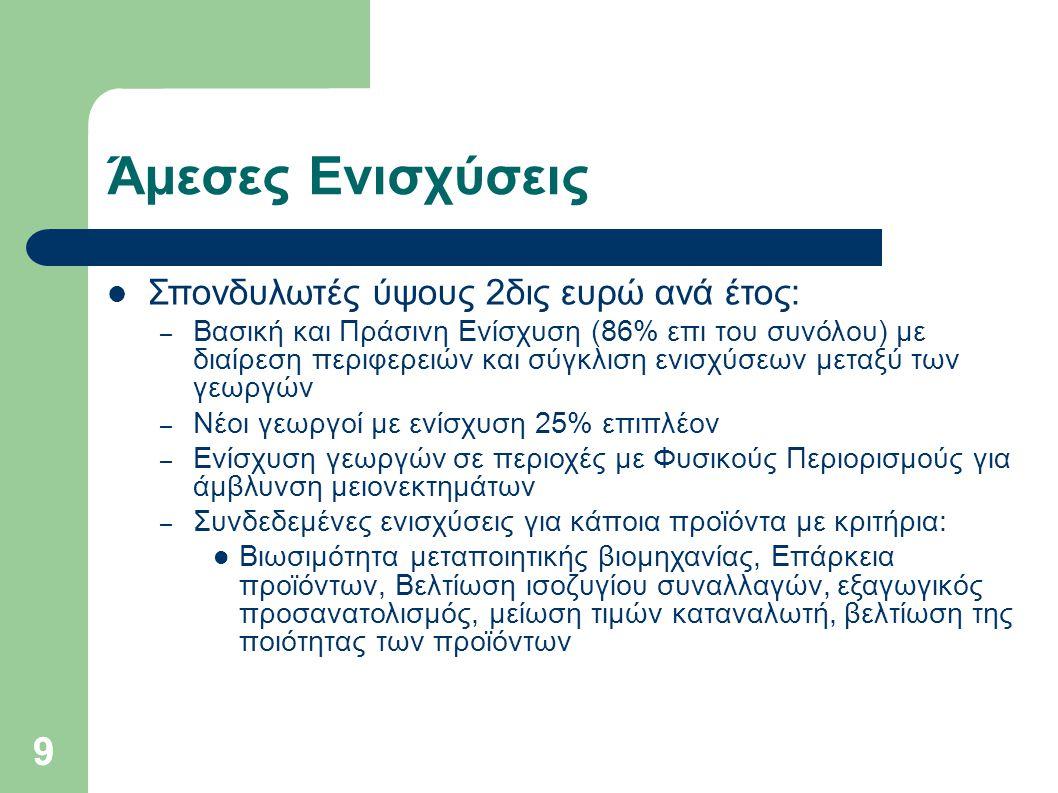 99 Άμεσες Ενισχύσεις Σπονδυλωτές ύψους 2δις ευρώ ανά έτος: – Βασική και Πράσινη Ενίσχυση (86% επι του συνόλου) με διαίρεση περιφερειών και σύγκλιση εν