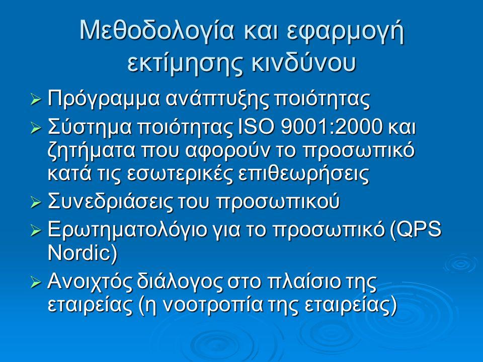Μεθοδολογία και εφαρμογή εκτίμησης κινδύνου  Πρόγραμμα ανάπτυξης ποιότητας  Σύστημα ποιότητας ISO 9001:2000 και ζητήματα που αφορούν το προσωπικό κατά τις εσωτερικές επιθεωρήσεις  Συνεδριάσεις του προσωπικού  Ερωτηματολόγιο για το προσωπικό (QPS Nordic)  Ανοιχτός διάλογος στο πλαίσιο της εταιρείας (η νοοτροπία της εταιρείας)