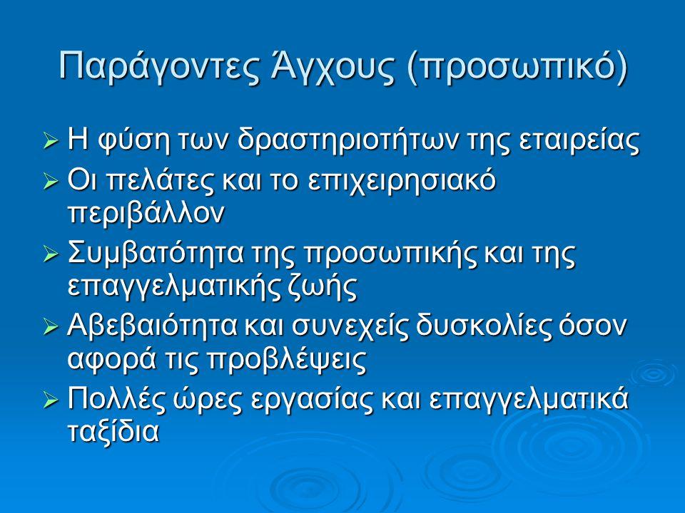 Παράγοντες Άγχους (προσωπικό)  Η φύση των δραστηριοτήτων της εταιρείας  Οι πελάτες και το επιχειρησιακό περιβάλλον  Συμβατότητα της προσωπικής και της επαγγελματικής ζωής  Αβεβαιότητα και συνεχείς δυσκολίες όσον αφορά τις προβλέψεις  Πολλές ώρες εργασίας και επαγγελματικά ταξίδια