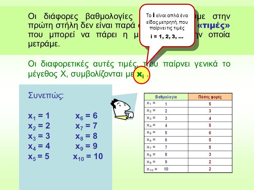 Οι διάφορες βαθμολογίες που διαβάζουμε στην πρώτη στήλη δεν είναι παρά οι διαφορετικές «τιμές» που μπορεί να πάρει η μεταβλητή Χ την οποία μετράμε.