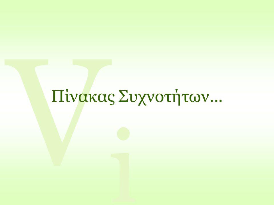 ViVi Πίνακας Συχνοτήτων...