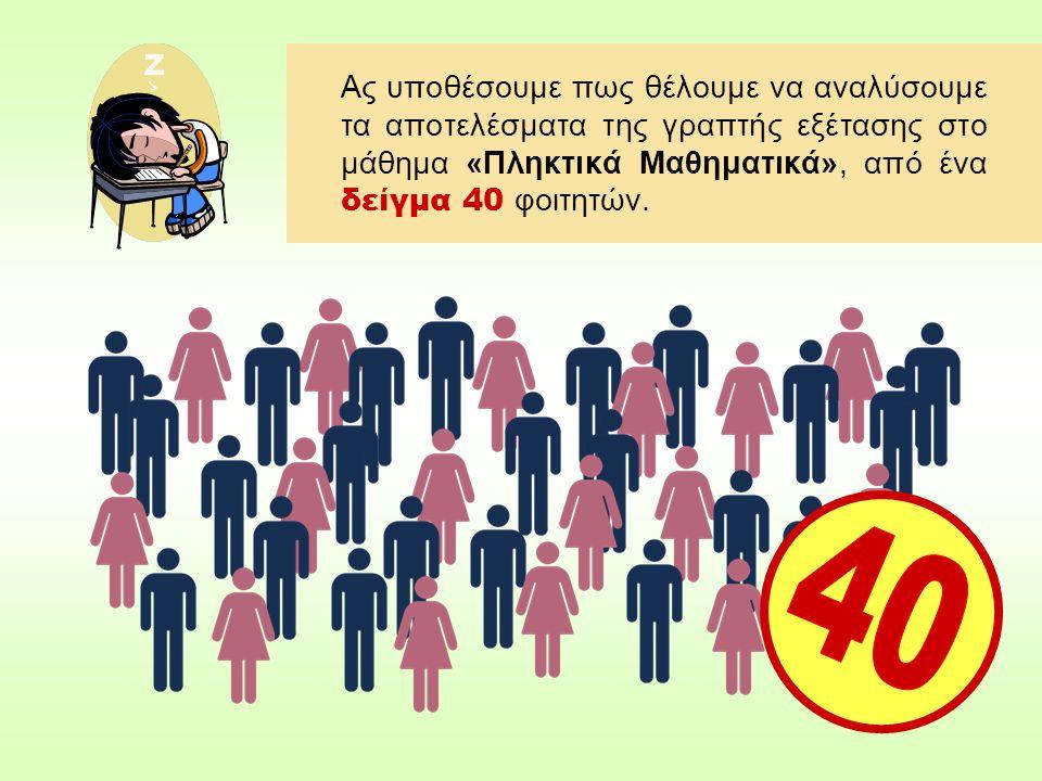 Ας υποθέσουμε πως θέλουμε να αναλύσουμε τα αποτελέσματα της γραπτής εξέτασης στο μάθημα «Πληκτικά Μαθηματικά», από ένα δείγμα 40 φοιτητών.