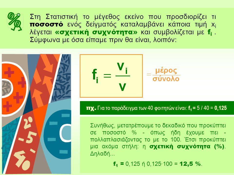 Στη Στατιστική το μέγεθος εκείνο που προσδιορίζει τι ποσοστό ενός δείγματός καταλαμβάνει κάποια τιμή x i λέγεται «σχετική συχνότητα» και συμβολίζεται με f i.