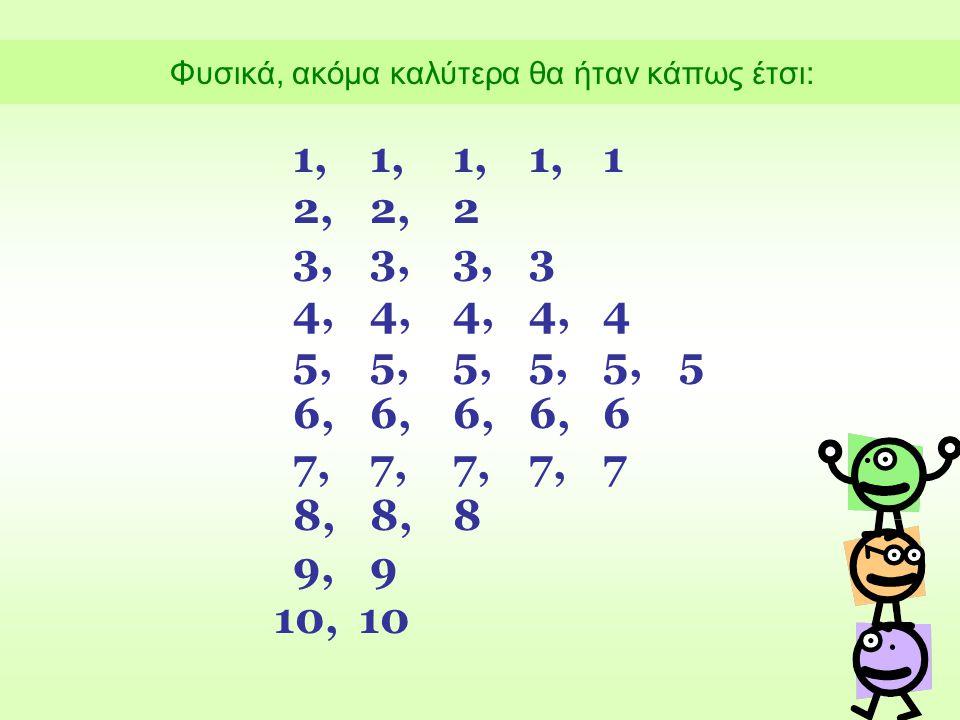 1, 1,1,1,1 2, 2,2 3, 3,3,3 4, 4,4,4,4 5, 5,5,5,5,5 6, 6,6,6,6 7, 7,7,7,7 8, 8,8 9, 9 10,10 Φυσικά, ακόμα καλύτερα θα ήταν κάπως έτσι: