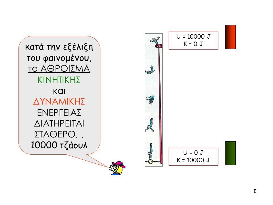 ΗΛΙΑΚΗ ΑΚΤΙΝΟΒΟΛΙΑ 19