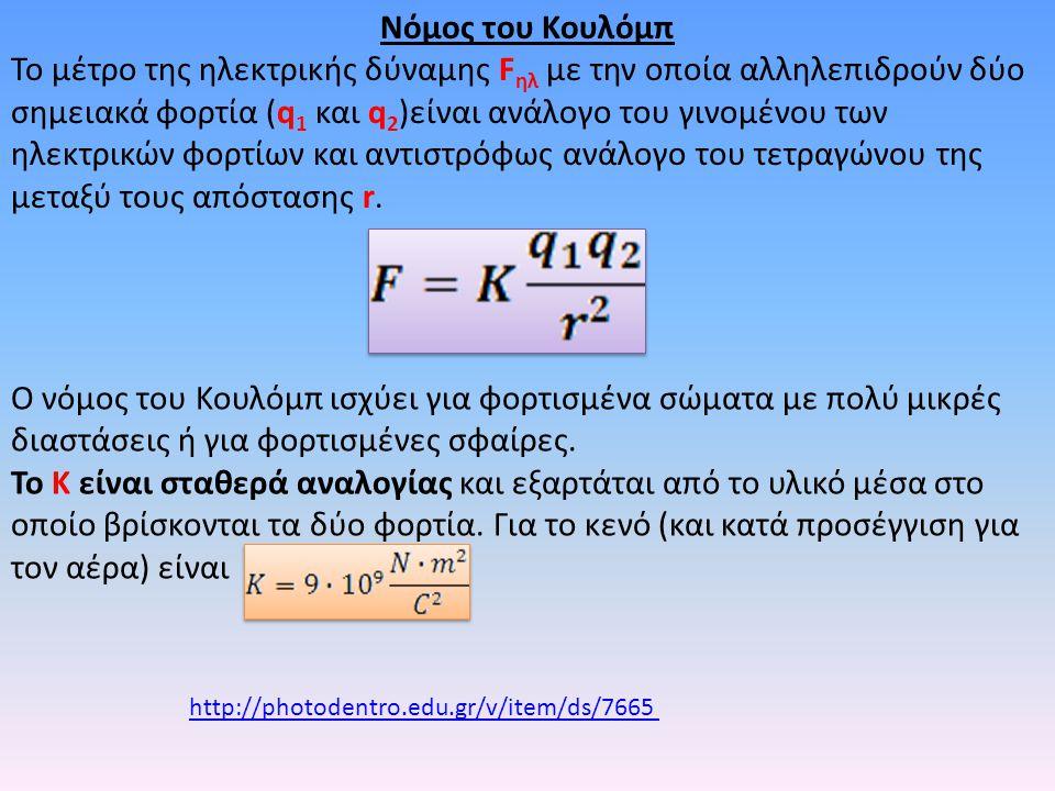  Προσομοίωση στην οποία παρουσιάζονται δυο φορτισμένα σωματίδια και η μεταξύ τους αλληλεπίδραση.