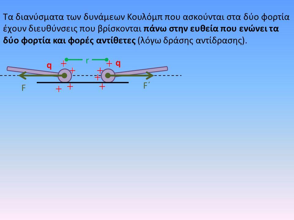 F΄F΄ r F q q Τα διανύσματα των δυνάμεων Κουλόμπ που ασκούνται στα δύο φορτία έχουν διευθύνσεις που βρίσκονται πάνω στην ευθεία που ενώνει τα δύο φορτία και φορές αντίθετες (λόγω δράσης- αντίδρασης).