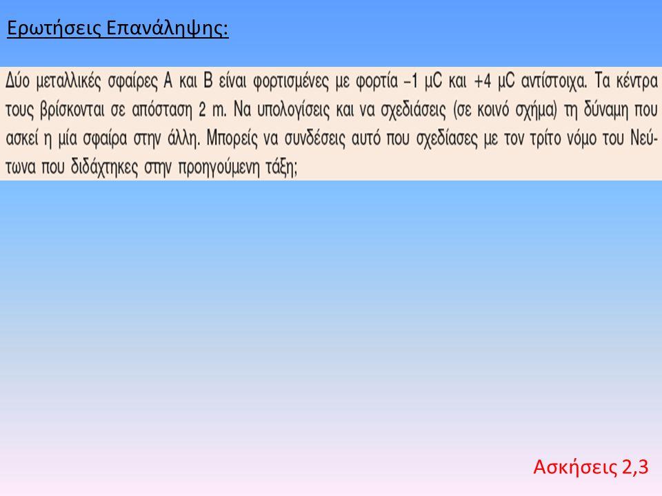1) Σε μία σφαίρα με θετικό φορτίο q 1 =+1,6 μC πλησιάζώ μια δεύτερη χάλκινη σφαίρα.