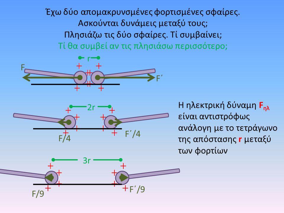 Τί συμβαίνει αν κρατήσω την απόσταση σταθερή και αλλάξω το μέγεθος του φορτίου; F΄F΄ r F r r q 3q 2q