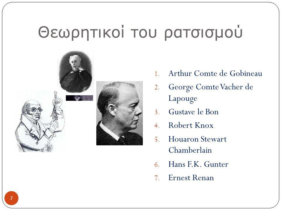 Θεωρητικοί του ρατσισμού 1.Arthur Comte de Gobineau 2.