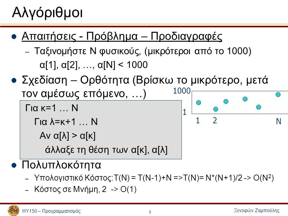 Ξενοφών Ζαμπούλης ΗΥ150 – Προγραμματισμός 6 Αλγόριθμοι Απαιτήσεις - Πρόβλημα – Προδιαγραφές – Ταξινομήστε Ν φυσικούς, (μικρότεροι από το 1000) α[1], α[2], …, α[Ν] < 1000 Σχεδίαση – Ορθότητα (Βρίσκω το μικρότερο, μετά τον αμέσως επόμενο, …) Για κ=1 … Ν Για λ=κ+1 … Ν Αν α[λ] > α[κ] άλλαξε τη θέση των α[κ], α[λ] Πολυπλοκότητα – Υπολογιστικό Κόστος:Τ(Ν) = Τ(Ν-1)+Ν =>Τ(Ν)= Ν*(Ν+1)/2 -> Ο(Ν 2 ) – Κόστος σε Μνήμη, 2 -> Ο(1) 1 1000 1 N 2
