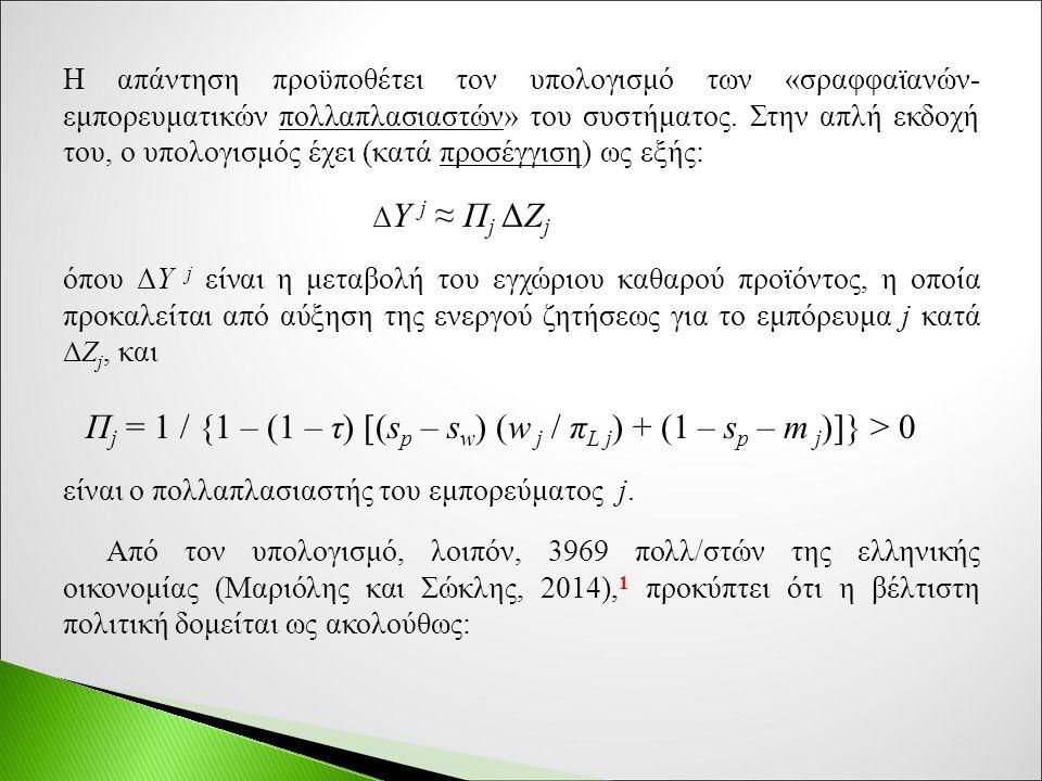 Η απάντηση προϋποθέτει τον υπολογισμό των «σραφφαϊανών- εμπορευματικών πολλαπλασιαστών» του συστήματος.