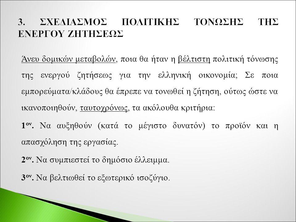 Άνευ δομικών μεταβολών, ποια θα ήταν η βέλτιστη πολιτική τόνωσης της ενεργού ζητήσεως για την ελληνική οικονομία; Σε ποια εμπορεύματα/κλάδους θα έπρεπε να τονωθεί η ζήτηση, ούτως ώστε να ικανοποιηθούν, ταυτοχρόνως, τα ακόλουθα κριτήρια: 1 ον.