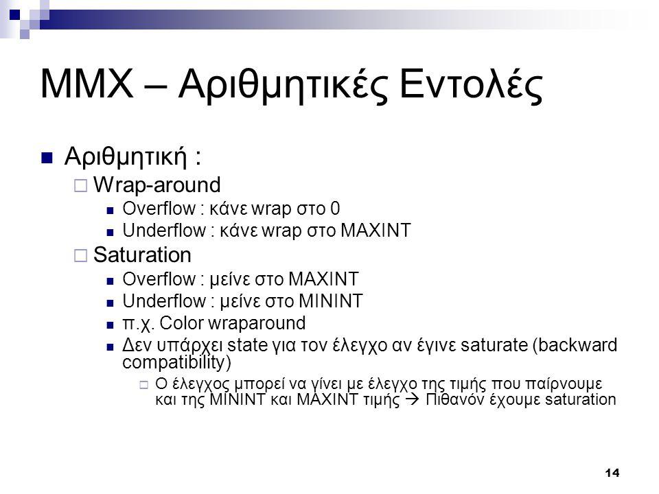 14 MMX – Αριθμητικές Εντολές Αριθμητική :  Wrap-around Overflow : κάνε wrap στο 0 Underflow : κάνε wrap στο ΜΑΧΙΝΤ  Saturation Overflow : μείνε στο MAXINT Underflow : μείνε στο MININT π.χ.