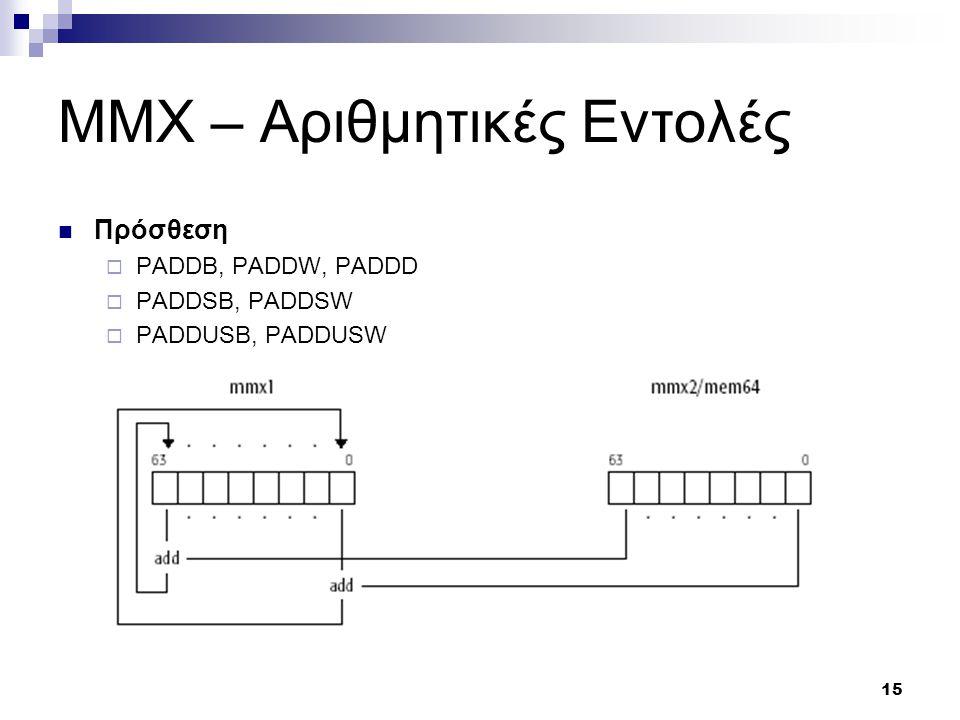 15 MMX – Αριθμητικές Εντολές Πρόσθεση  PADDB, PADDW, PADDD  PADDSB, PADDSW  PADDUSB, PADDUSW