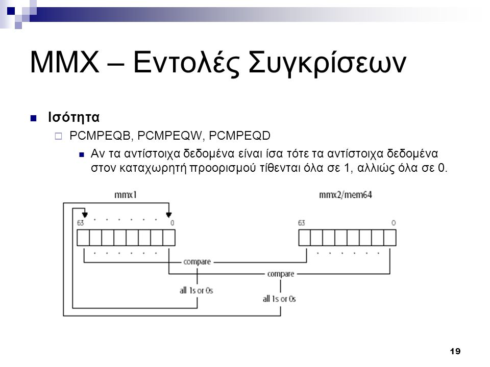 19 MMX – Εντολές Συγκρίσεων Ισότητα  PCMPEQB, PCMPEQW, PCMPEQD Αν τα αντίστοιχα δεδομένα είναι ίσα τότε τα αντίστοιχα δεδομένα στον καταχωρητή προορισμού τίθενται όλα σε 1, αλλιώς όλα σε 0.