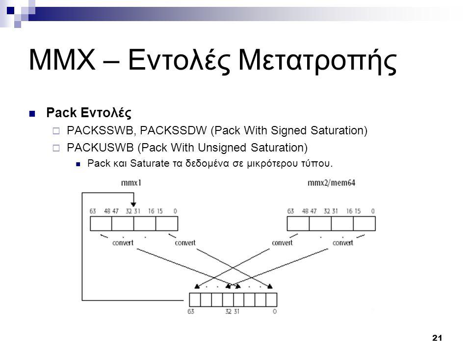 21 MMX – Εντολές Μετατροπής Pack Εντολές  PACKSSWB, PACKSSDW (Pack With Signed Saturation)  PACKUSWB (Pack With Unsigned Saturation) Pack και Saturate τα δεδομένα σε μικρότερου τύπου.