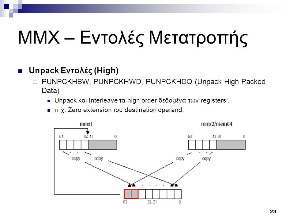 23 MMX – Εντολές Μετατροπής Unpack Εντολές (High)  PUNPCKHBW, PUNPCKHWD, PUNPCKHDQ (Unpack High Packed Data) Unpack και Interleave τα high order δεδομένα των registers.