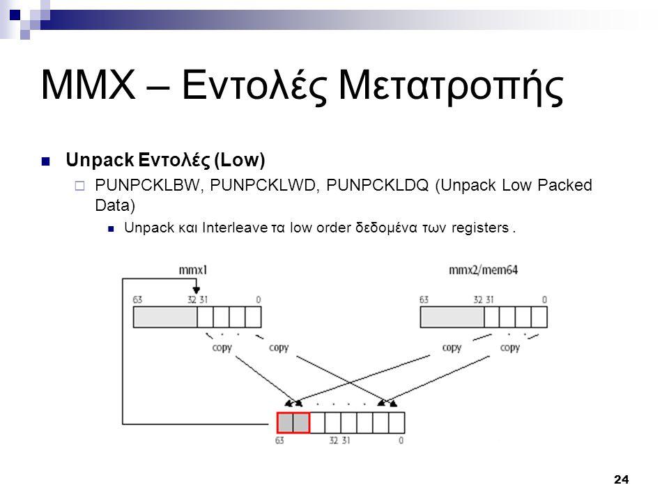 24 MMX – Εντολές Μετατροπής Unpack Εντολές (Low)  PUNPCKLBW, PUNPCKLWD, PUNPCKLDQ (Unpack Low Packed Data) Unpack και Interleave τα low order δεδομένα των registers.