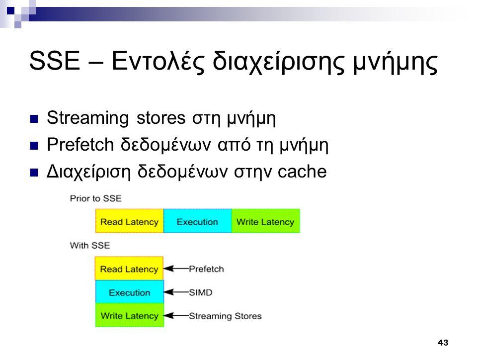 43 SSE – Εντολές διαχείρισης μνήμης Streaming stores στη μνήμη Prefetch δεδομένων από τη μνήμη Διαχείριση δεδομένων στην cache