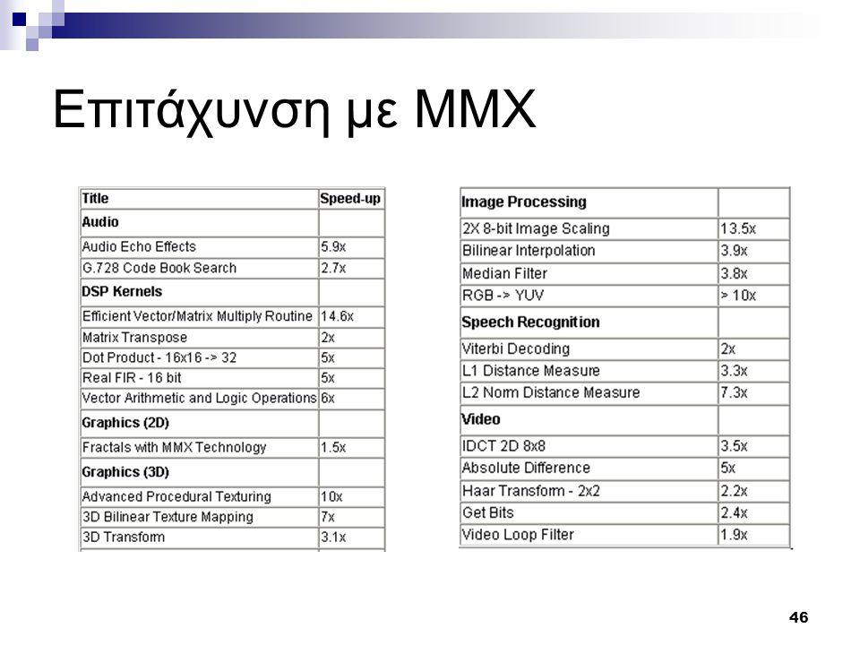 46 Επιτάχυνση με MMX