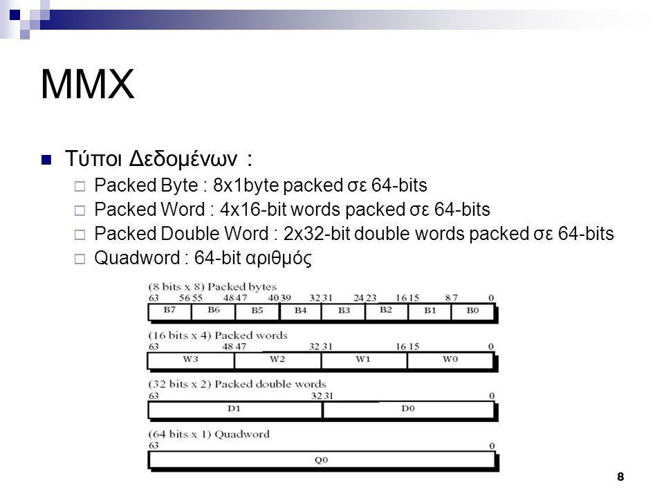29 MMX – Μεταφορά Δεδομένων Μεταφορά 64bits από source to destination:  MOVQ