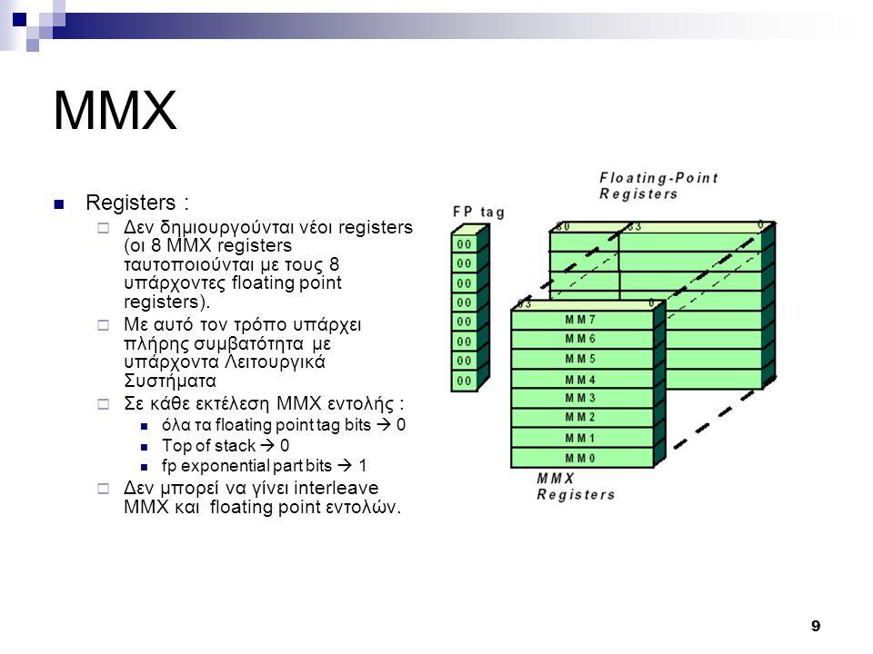 9 MMX Registers :  Δεν δημιουργούνται νέοι registers (οι 8 MMX registers ταυτοποιούνται με τους 8 υπάρχοντες floating point registers).